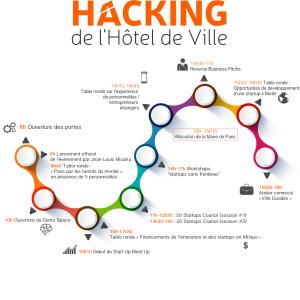 hacking2016