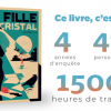 """La Fille de Cristal : Un thriller unique, retraçant l'histoire vraie d'une adolescente Toulousaine """"condamnée à mort"""" par le harcèlement scolaire."""
